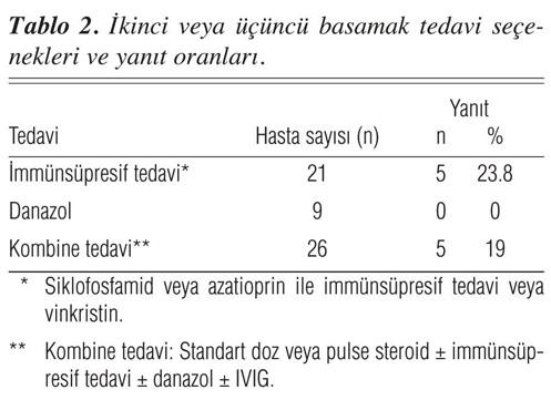 prednisolone 5mg tab myl